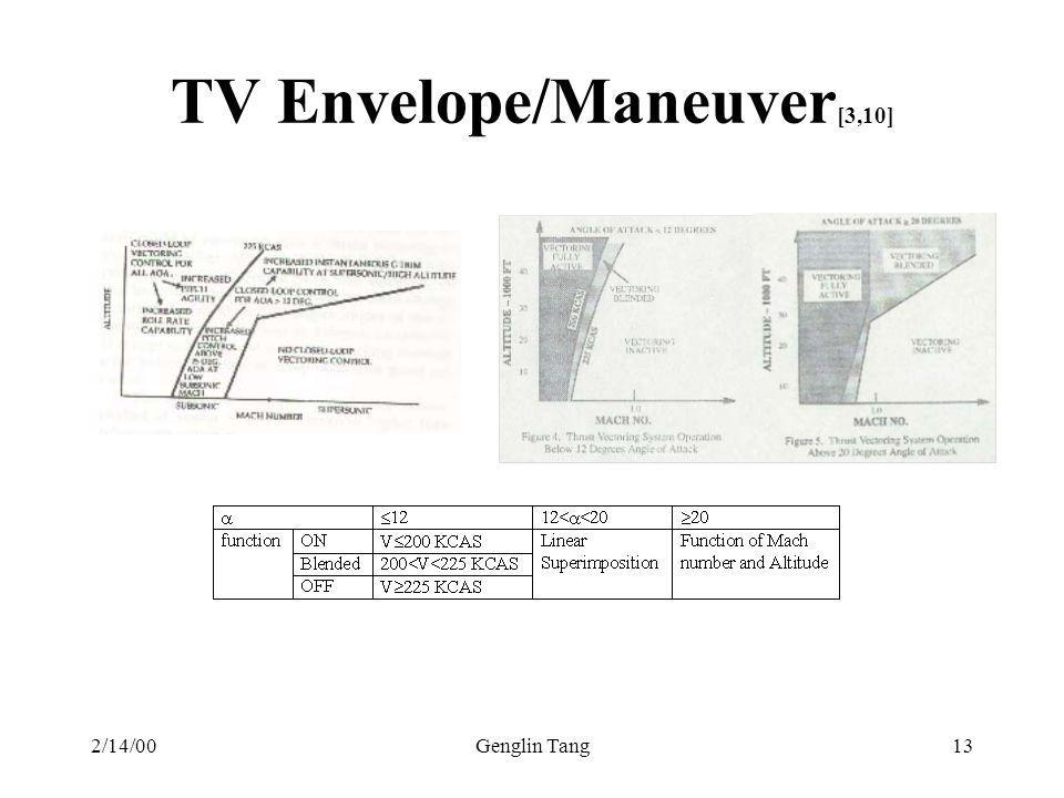 TV Envelope/Maneuver[3,10]